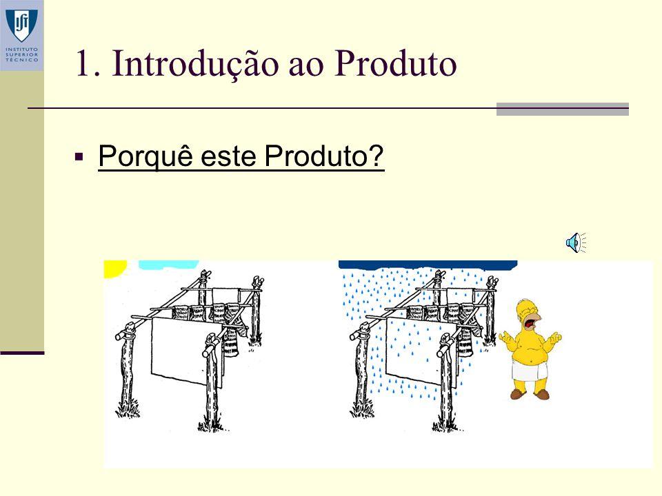 1. Introdução ao Produto Porquê este Produto?