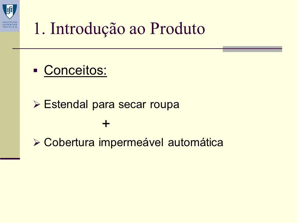 1. Introdução ao Produto Conceitos: Estendal para secar roupa + Cobertura impermeável automática