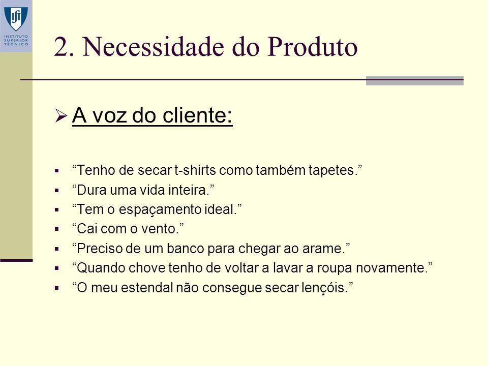 2.Necessidade do Produto A voz do cliente: Tenho de secar t-shirts como também tapetes.