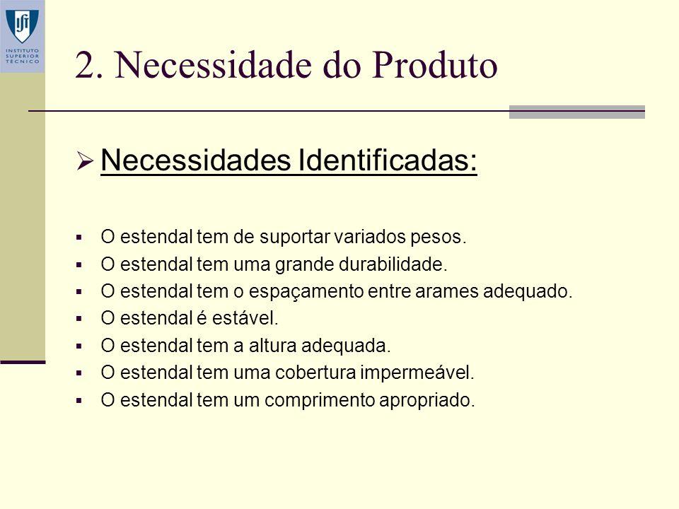 2.Necessidade do Produto Necessidades Identificadas: O estendal tem de suportar variados pesos.