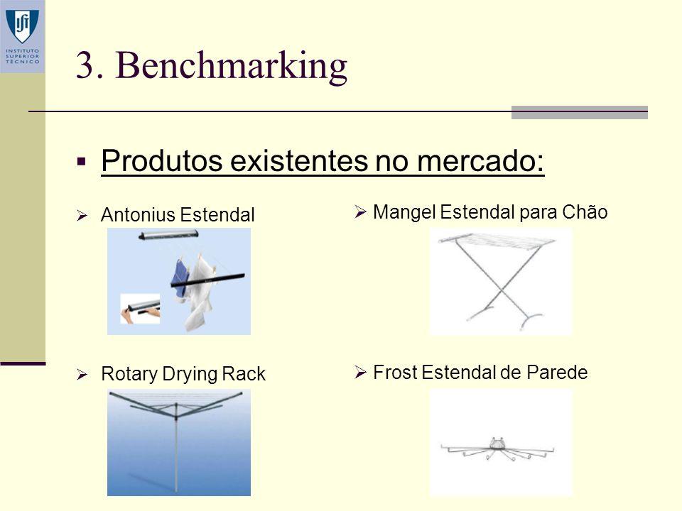 Produtos existentes no mercado: Antonius Estendal Rotary Drying Rack Mangel Estendal para Chão 3.