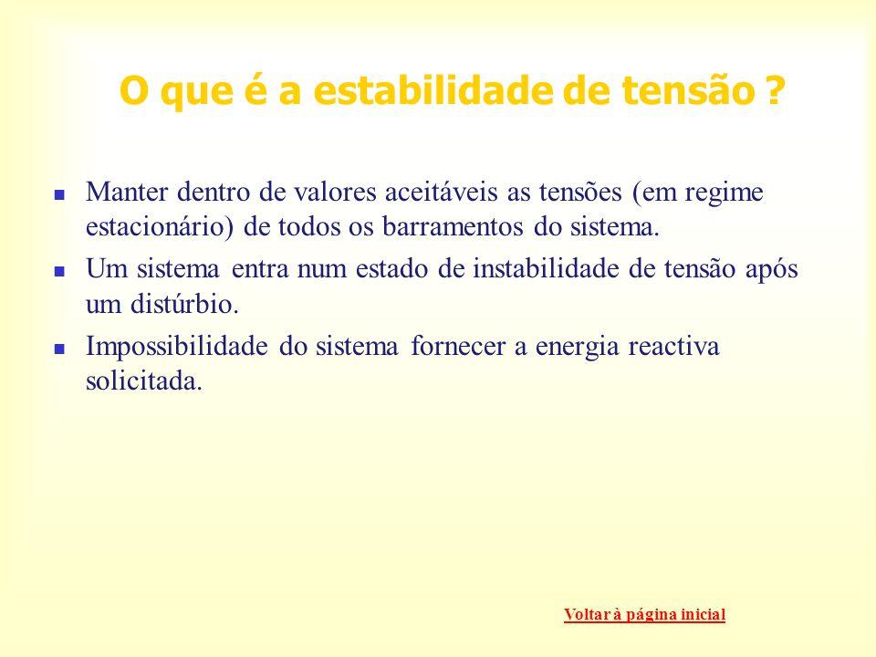 ESTABILIDADE DE TENSÃO Projecto / Seminário / Trabalho final de curso Faculdade de Engenharia Universidade do Porto Apresentação em Powerpoint José Al