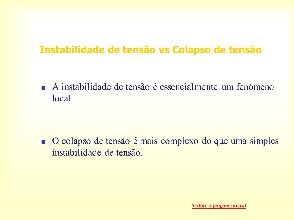 Instabilidade de tensão vs Colapso de tensão A instabilidade de tensão é essencialmente um fenómeno local.