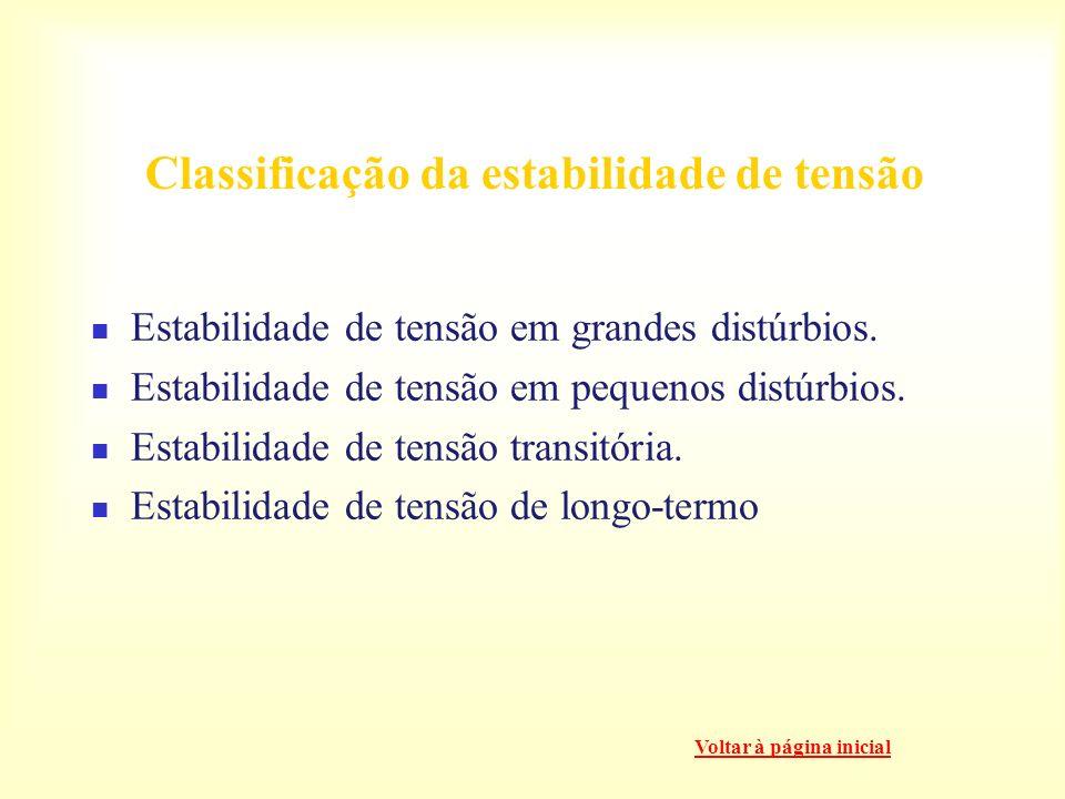 Classificação da estabilidade de tensão Estabilidade de tensão em grandes distúrbios.