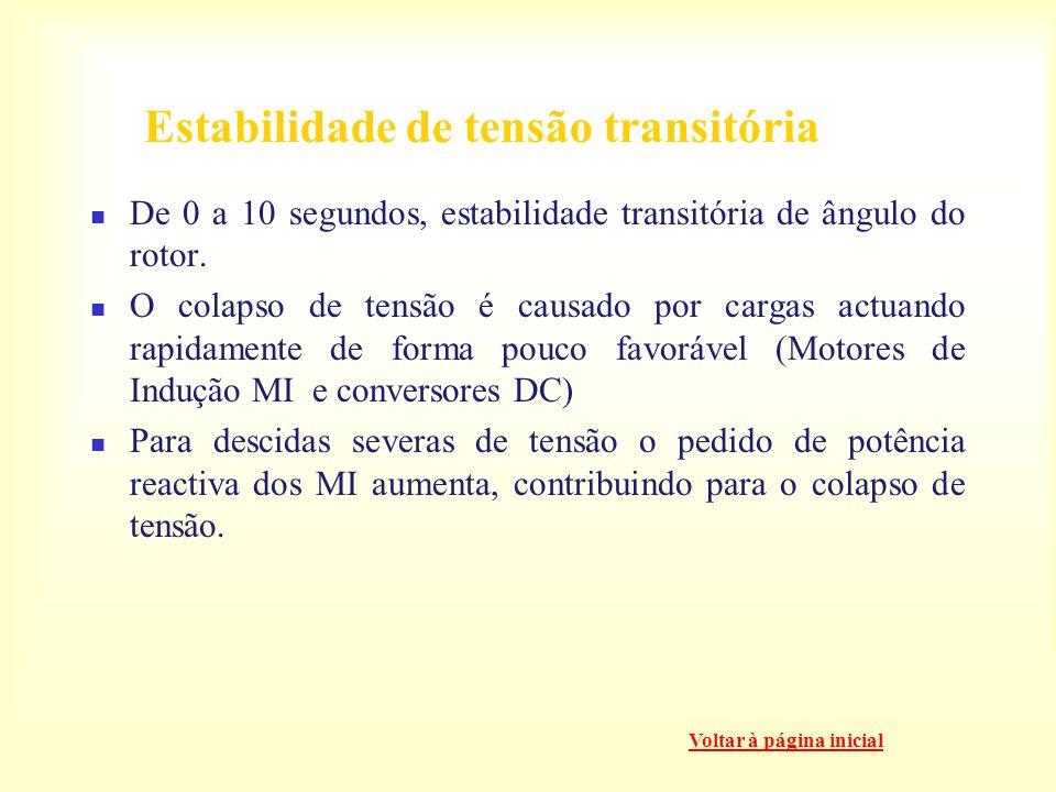 Estabilidade de tensão transitória De 0 a 10 segundos, estabilidade transitória de ângulo do rotor.