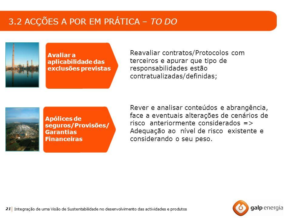 21 Integração de uma Visão de Sustentabilidade no desenvolvimento das actividades e produtos Avaliar a aplicabilidade das exclusões previstas Reavalia