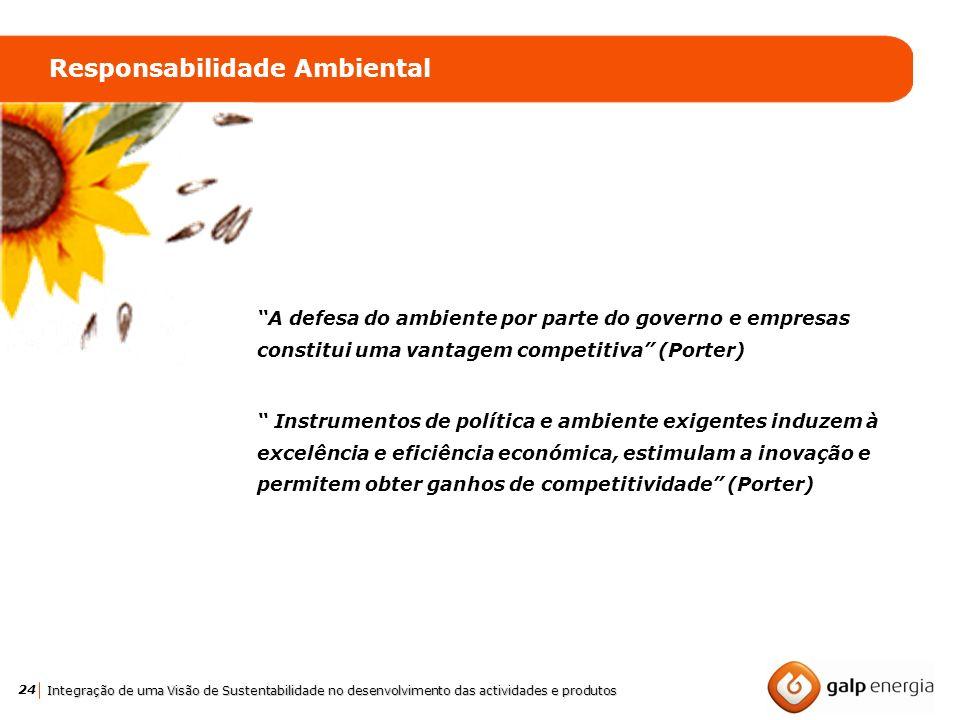 24 Integração de uma Visão de Sustentabilidade no desenvolvimento das actividades e produtos Responsabilidade Ambiental A defesa do ambiente por parte