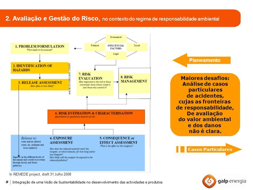 8 Integração de uma Visão de Sustentabilidade no desenvolvimento das actividades e produtos 2. Avaliação e Gestão do Risco, no contexto do regime de r