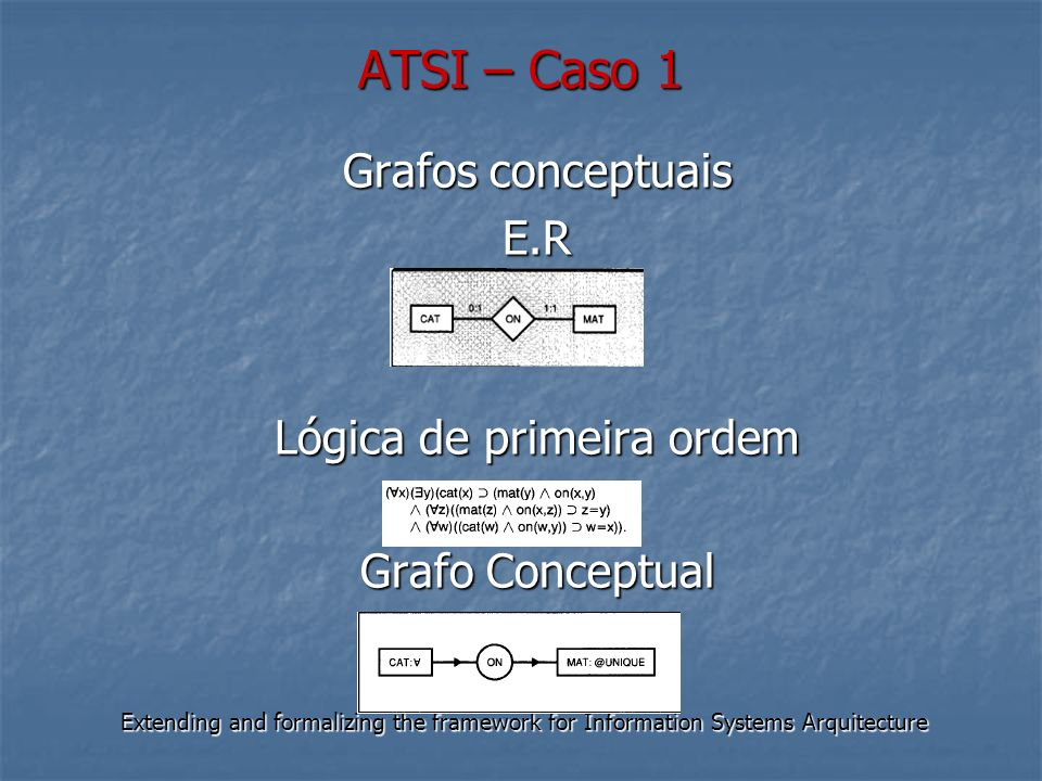 ATSI – Caso 1 Extending and formalizing the framework for Information Systems Arquitecture Grafos conceptuais E.R Lógica de primeira ordem Grafo Conceptual