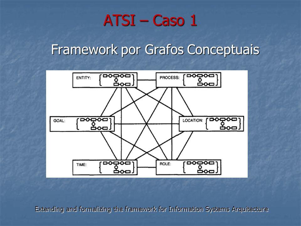 ATSI – Caso 1 Extending and formalizing the framework for Information Systems Arquitecture Framework por Grafos Conceptuais