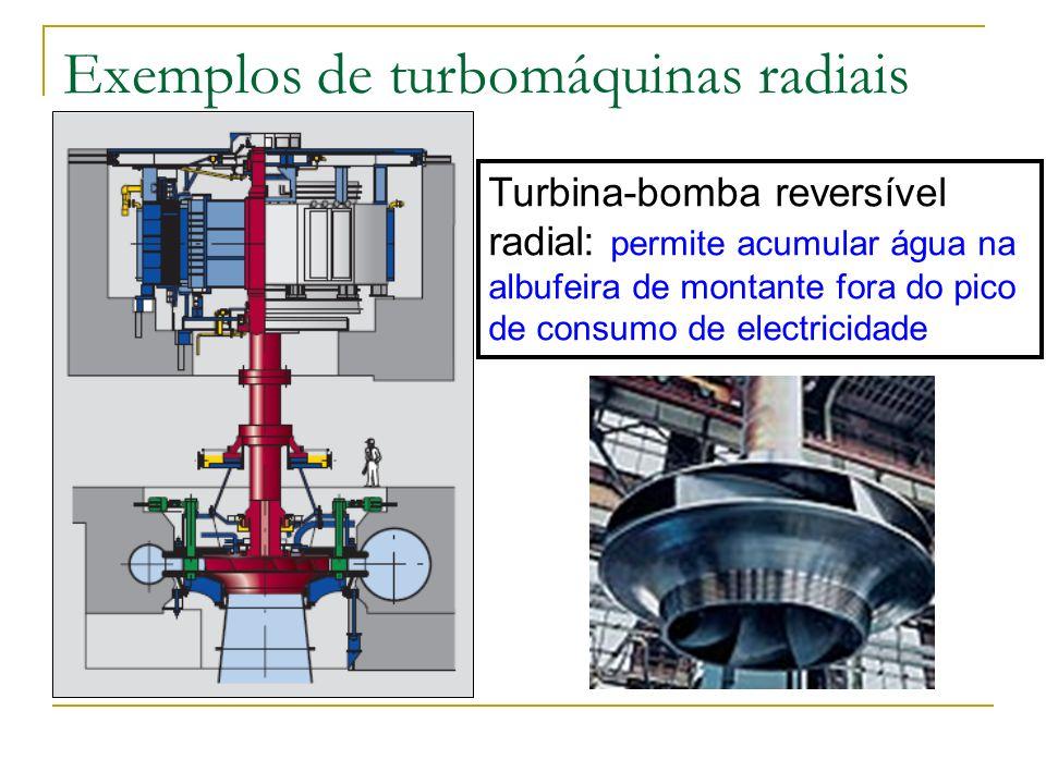 Exemplos de turbomáquinas radiais Turbina-bomba reversível radial: permite acumular água na albufeira de montante fora do pico de consumo de electrici