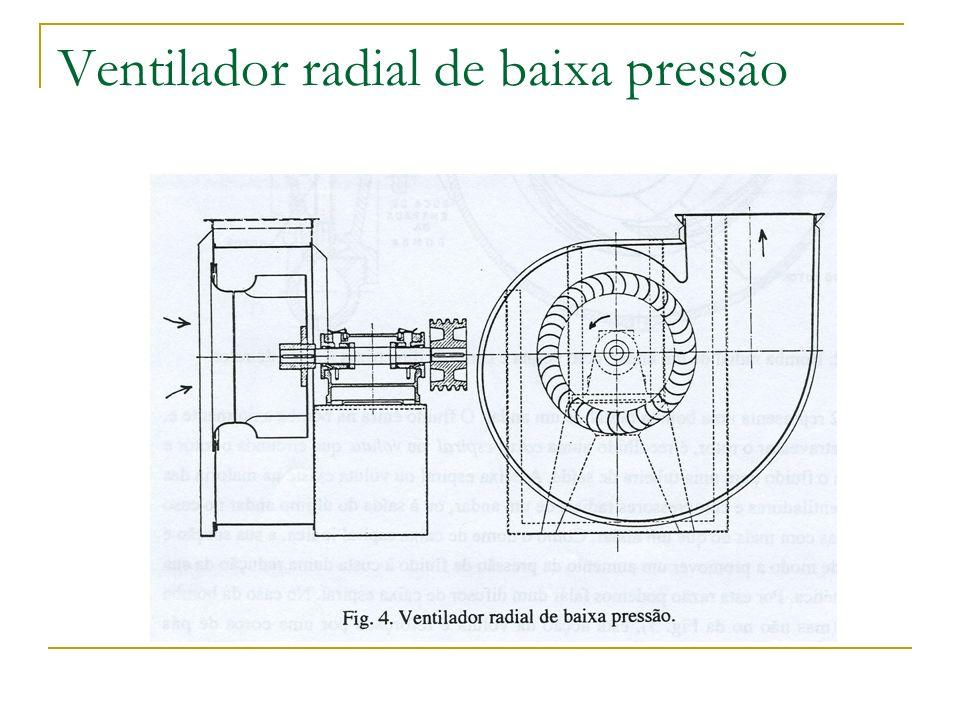 Ventilador radial de baixa pressão