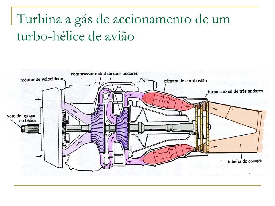 Turbina a gás de accionamento de um turbo-hélice de avião