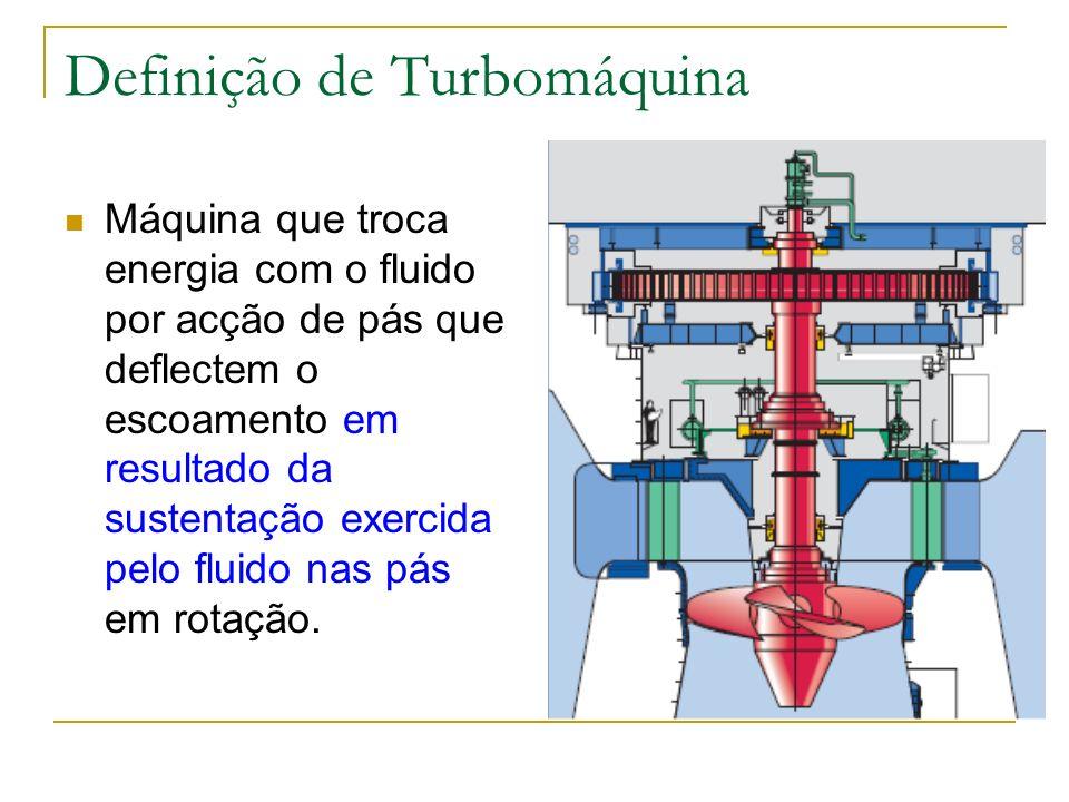 Definição de Turbomáquina Máquina que troca energia com o fluido por acção de pás que deflectem o escoamento em resultado da sustentação exercida pelo