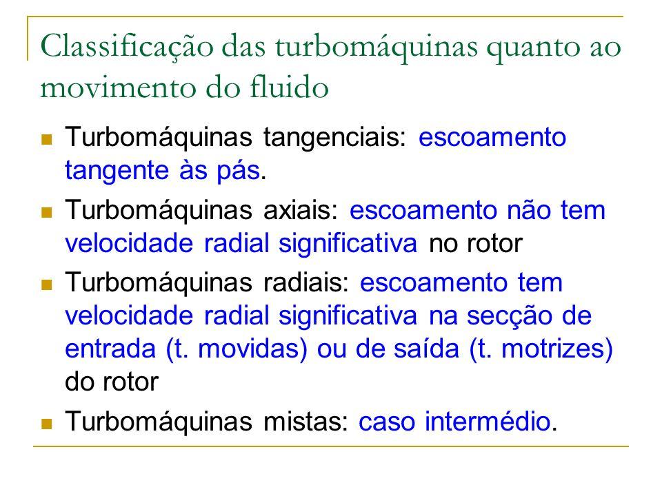 Classificação das turbomáquinas quanto ao movimento do fluido Turbomáquinas tangenciais: escoamento tangente às pás. Turbomáquinas axiais: escoamento