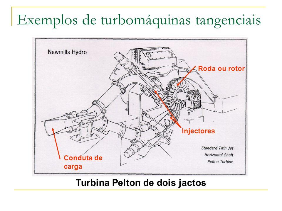 Exemplos de turbomáquinas tangenciais Turbina Pelton de dois jactos Roda ou rotor Injectores Conduta de carga