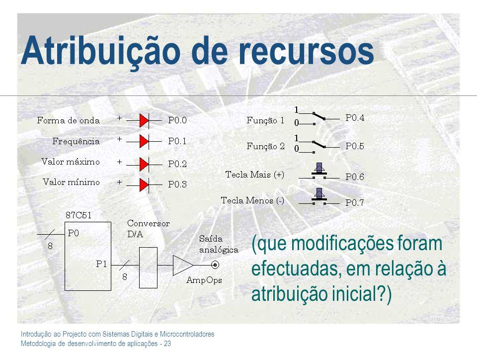 Introdução ao Projecto com Sistemas Digitais e Microcontroladores Metodologia de desenvolvimento de aplicações - 23 Atribuição de recursos (que modifi