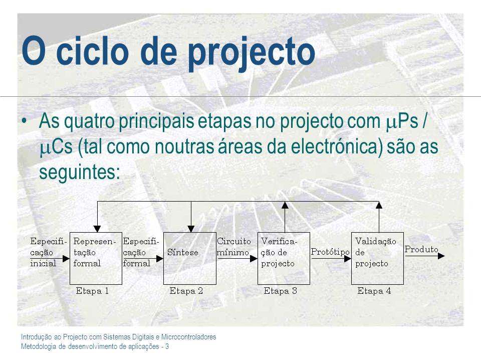 Introdução ao Projecto com Sistemas Digitais e Microcontroladores Metodologia de desenvolvimento de aplicações - 3 O ciclo de projecto As quatro princ