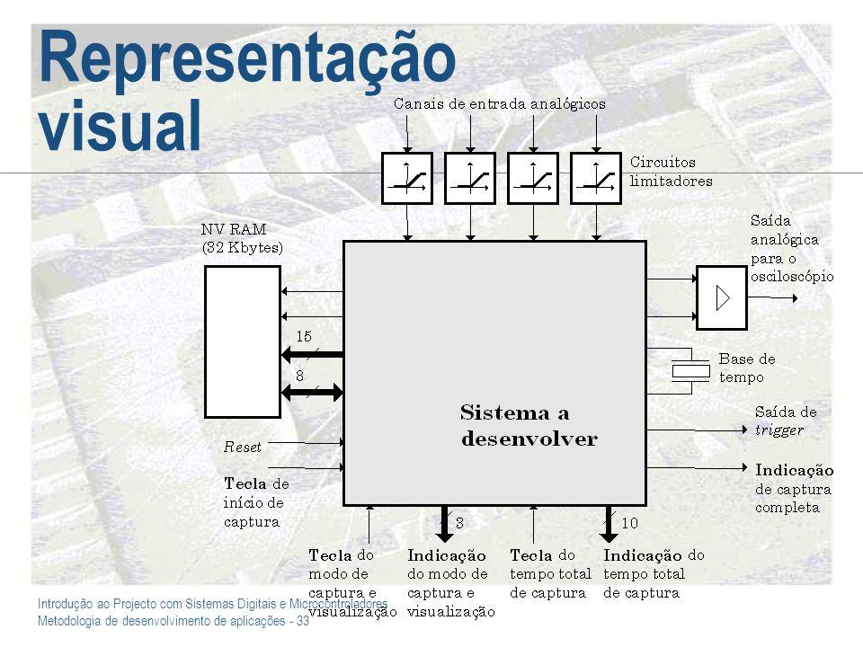 Introdução ao Projecto com Sistemas Digitais e Microcontroladores Metodologia de desenvolvimento de aplicações - 33 Representação visual