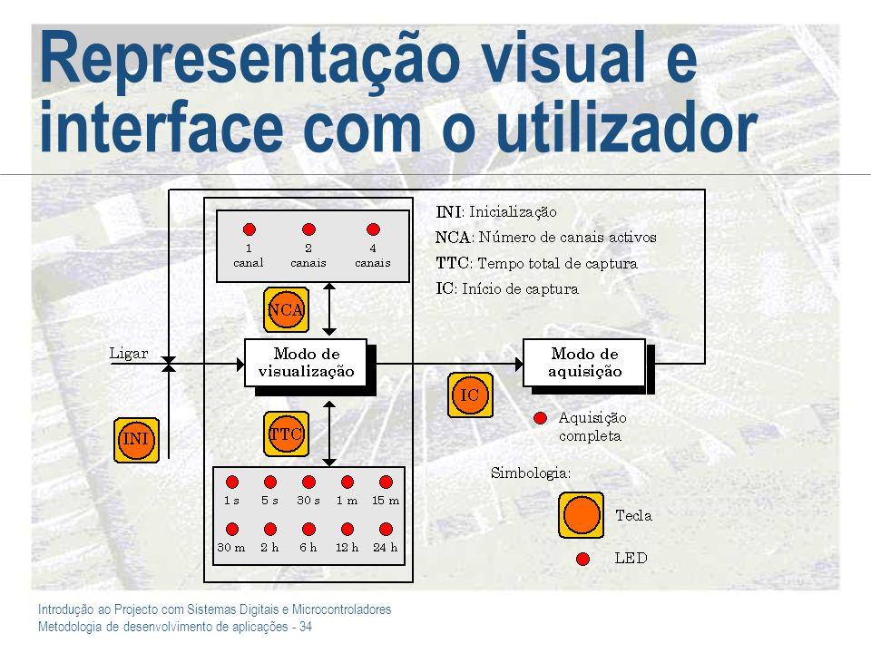 Introdução ao Projecto com Sistemas Digitais e Microcontroladores Metodologia de desenvolvimento de aplicações - 34 Representação visual e interface c