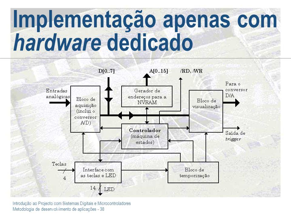 Introdução ao Projecto com Sistemas Digitais e Microcontroladores Metodologia de desenvolvimento de aplicações - 38 Implementação apenas com hardware