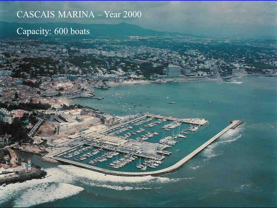 CASCAIS MARINA – Year 2000 Capacity: 600 boats