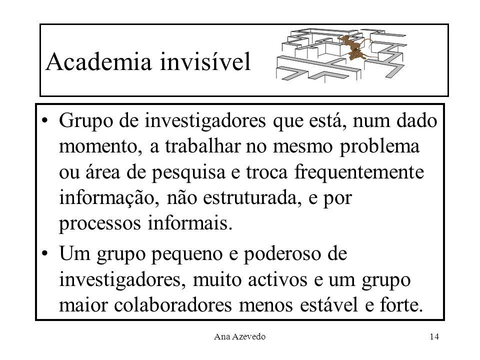 Ana Azevedo14 Academia invisível Grupo de investigadores que está, num dado momento, a trabalhar no mesmo problema ou área de pesquisa e troca frequen