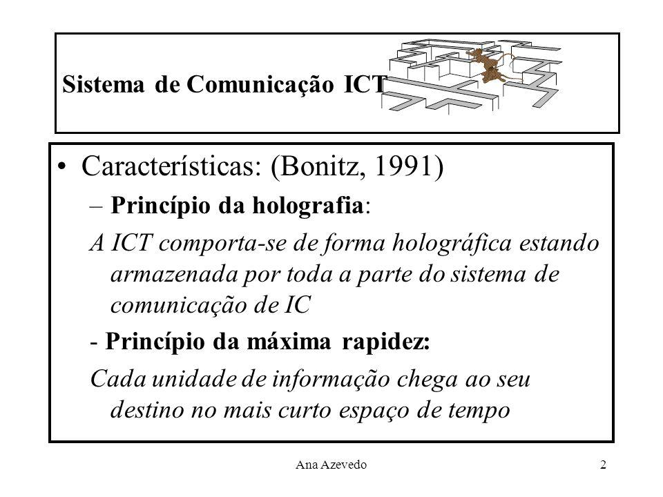 Ana Azevedo2 Sistema de Comunicação ICT Características: (Bonitz, 1991) –Princípio da holografia: A ICT comporta-se de forma holográfica estando armaz