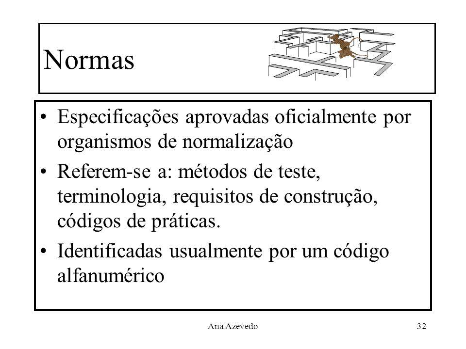 Ana Azevedo32 Normas Especificações aprovadas oficialmente por organismos de normalização Referem-se a: métodos de teste, terminologia, requisitos de
