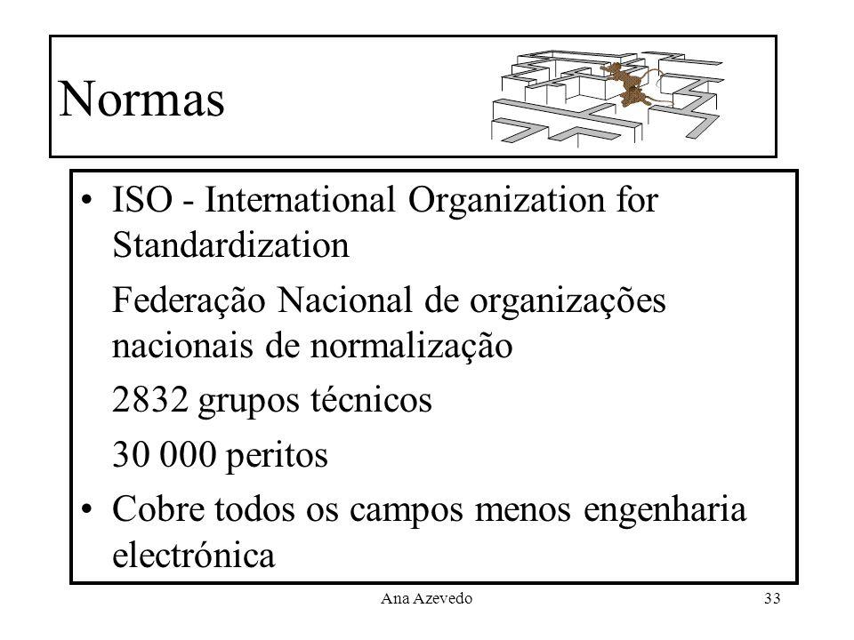 Ana Azevedo33 Normas ISO - International Organization for Standardization Federação Nacional de organizações nacionais de normalização 2832 grupos téc