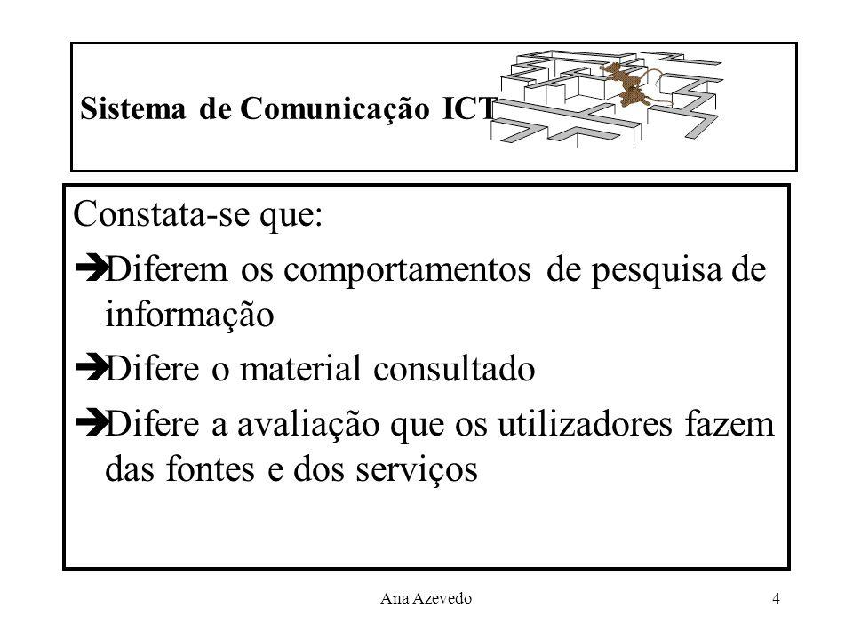 Ana Azevedo4 Sistema de Comunicação ICT Constata-se que: èDiferem os comportamentos de pesquisa de informação èDifere o material consultado èDifere a