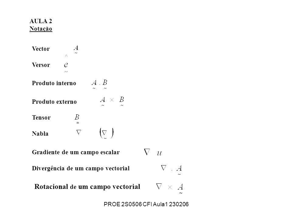 PROE 2S0506 CFI Aula1 230206 AULA 2 Notação Rotacional de um campo vectorial Vector Versor Produto interno Produto externo Tensor Nabla Gradiente de u