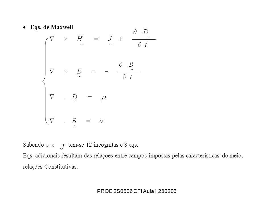 Eqs. de Maxwell Sabendo e tem-se 12 incógnitas e 8 eqs. Eqs. adicionais resultam das relações entre campos impostas pelas características do meio, rel