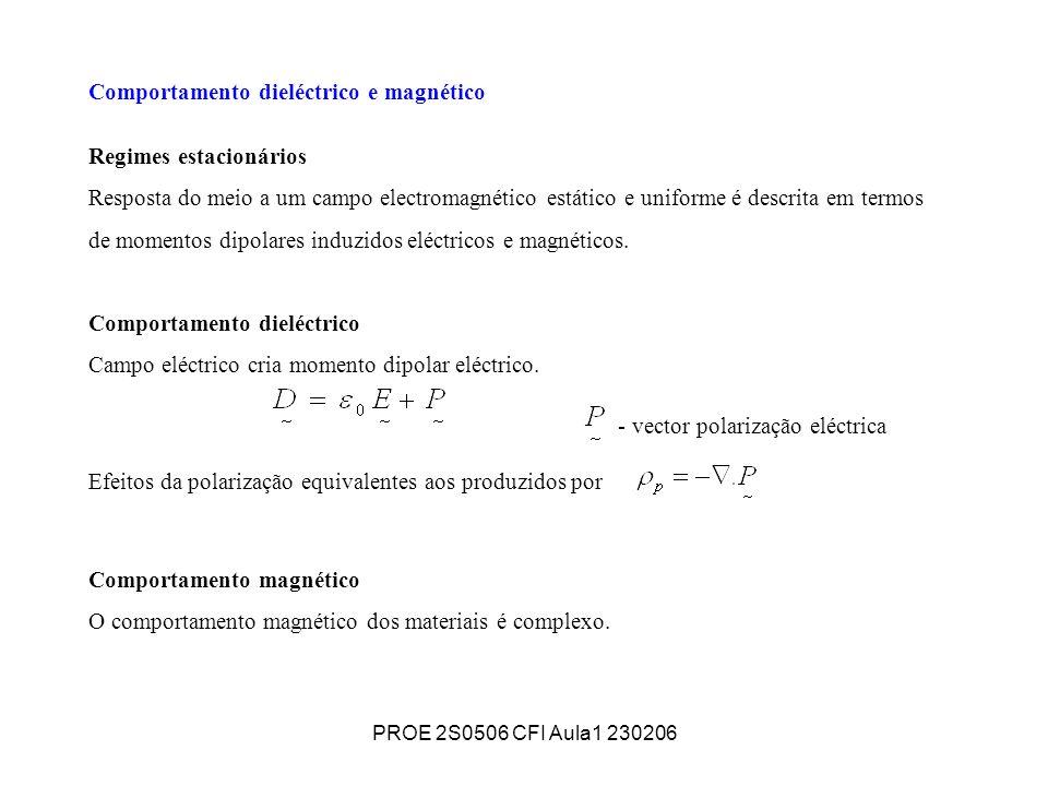 PROE 2S0506 CFI Aula1 230206 Comportamento magnético O comportamento magnético dos materiais é complexo. Comportamento dieléctrico Campo eléctrico cri
