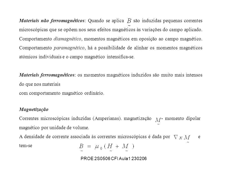 PROE 2S0506 CFI Aula1 230206 Materiais não ferromagnéticos: Quando se aplica são induzidas pequenas correntes microscópicas que se opõem nos seus efei