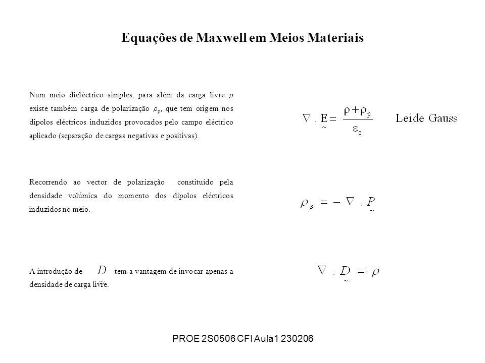 PROE 2S0506 CFI Aula1 230206 Equações de Maxwell em Meios Materiais Num meio dieléctrico simples, para além da carga livre existe também carga de pola