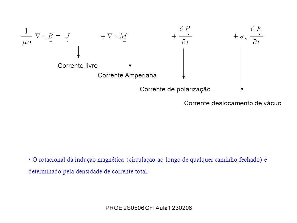 PROE 2S0506 CFI Aula1 230206 O rotacional da indução magnética (circulação ao longo de qualquer caminho fechado) é determinado pela densidade de corre