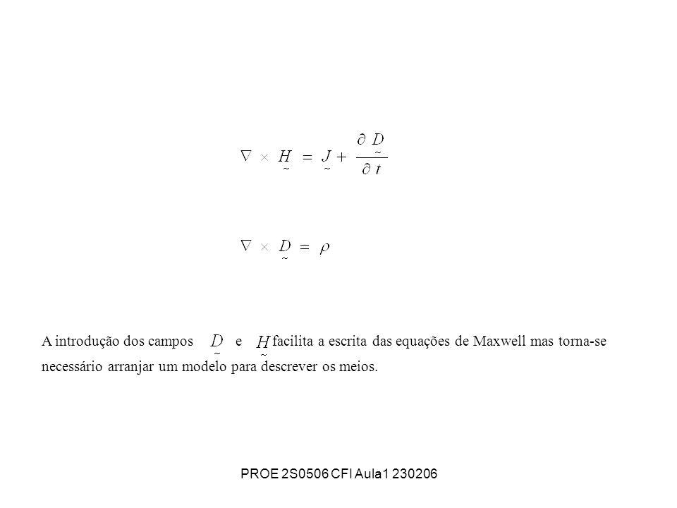 PROE 2S0506 CFI Aula1 230206 A introdução dos campos e facilita a escrita das equações de Maxwell mas torna-se necessário arranjar um modelo para desc