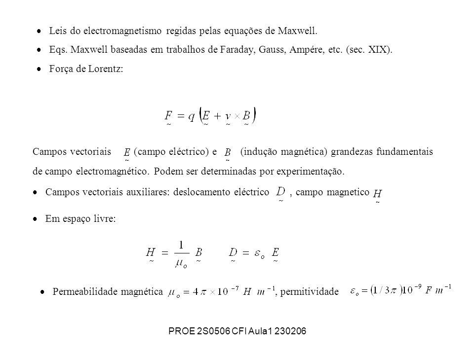 PROE 2S0506 CFI Aula1 230206 Leis do electromagnetismo regidas pelas equações de Maxwell. Eqs. Maxwell baseadas em trabalhos de Faraday, Gauss, Ampére