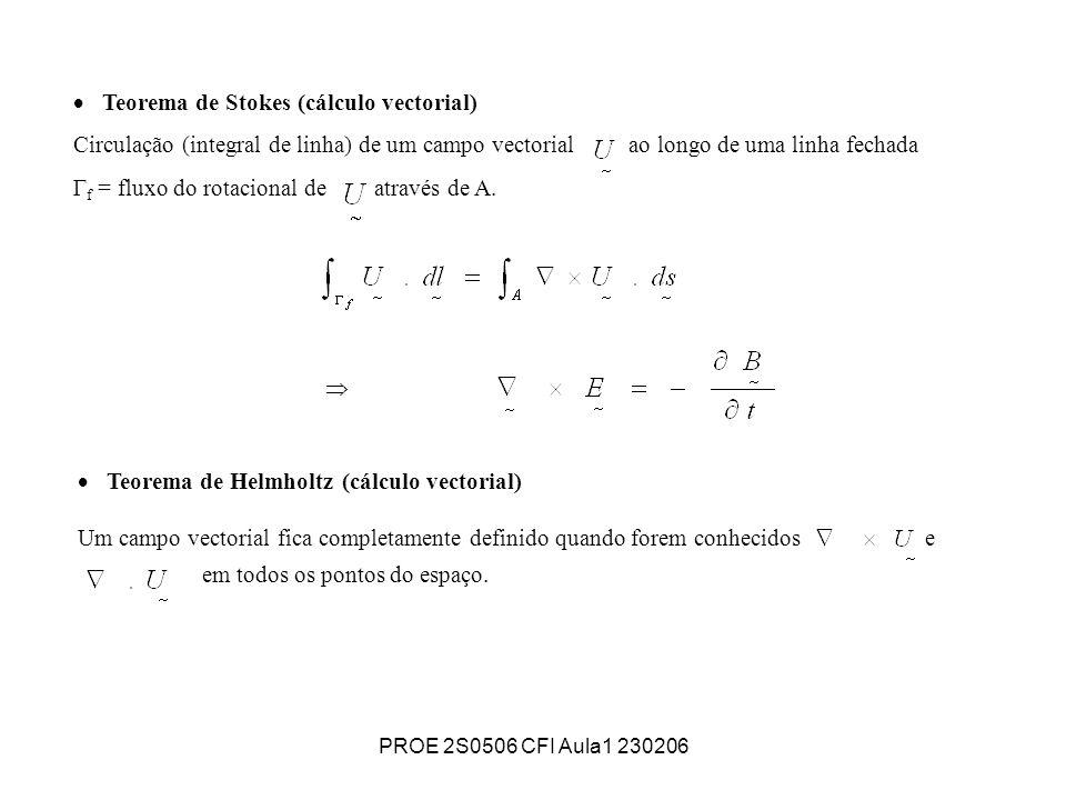PROE 2S0506 CFI Aula1 230206 Teorema de Stokes (cálculo vectorial) Circulação (integral de linha) de um campo vectorial ao longo de uma linha fechada