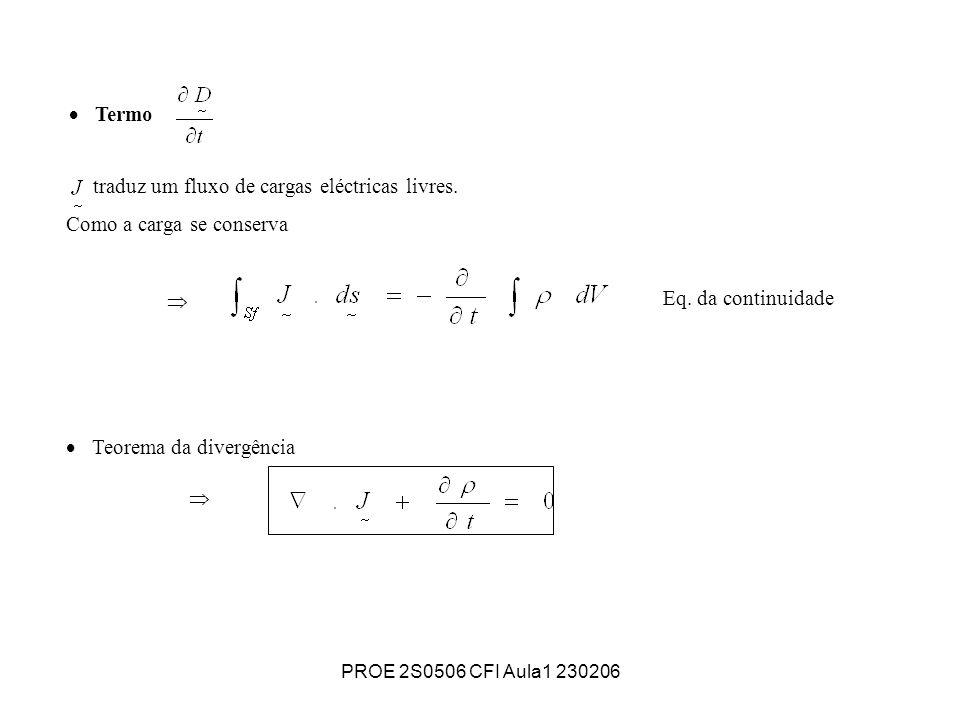 PROE 2S0506 CFI Aula1 230206 Teorema da divergência Termo traduz um fluxo de cargas eléctricas livres. Como a carga se conserva Eq. da continuidade