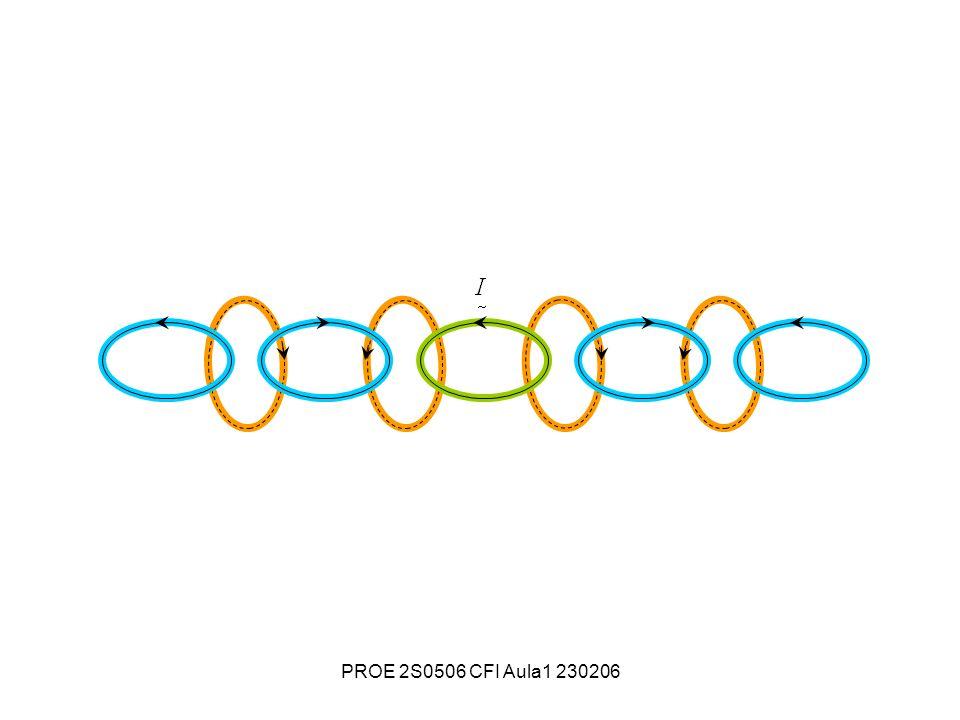 PROE 2S0506 CFI Aula1 230206