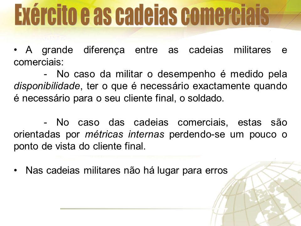 A grande diferença entre as cadeias militares e comerciais: - No caso da militar o desempenho é medido pela disponibilidade, ter o que é necessário exactamente quando é necessário para o seu cliente final, o soldado.