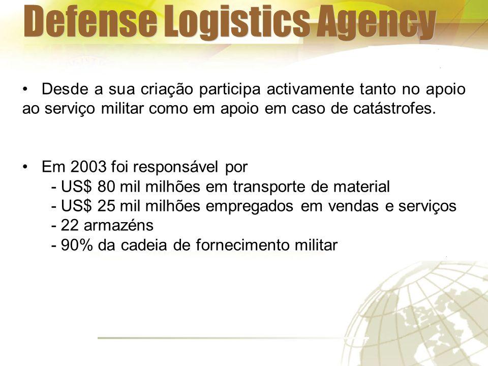 Desde a sua criação participa activamente tanto no apoio ao serviço militar como em apoio em caso de catástrofes.