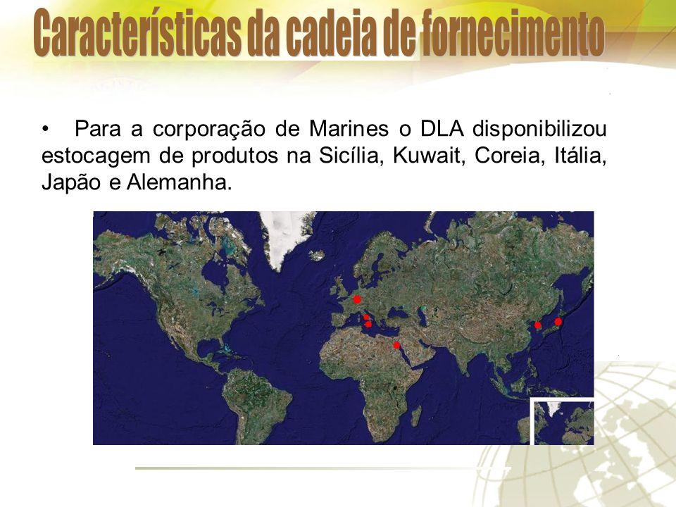 Para a corporação de Marines o DLA disponibilizou estocagem de produtos na Sicília, Kuwait, Coreia, Itália, Japão e Alemanha.