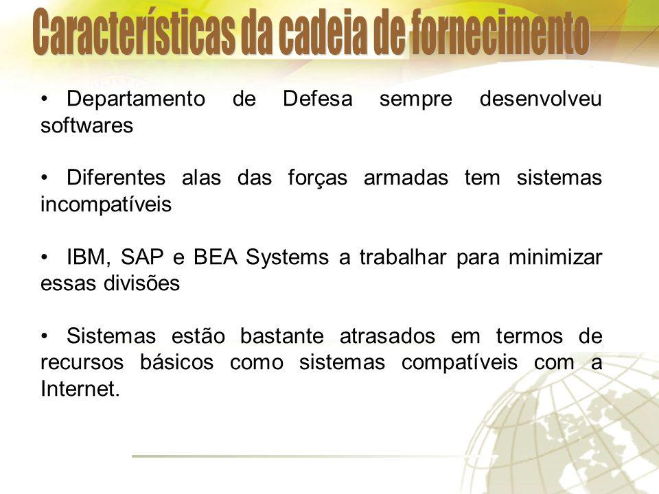 Departamento de Defesa sempre desenvolveu softwares Diferentes alas das forças armadas tem sistemas incompatíveis IBM, SAP e BEA Systems a trabalhar para minimizar essas divisões Sistemas estão bastante atrasados em termos de recursos básicos como sistemas compatíveis com a Internet.