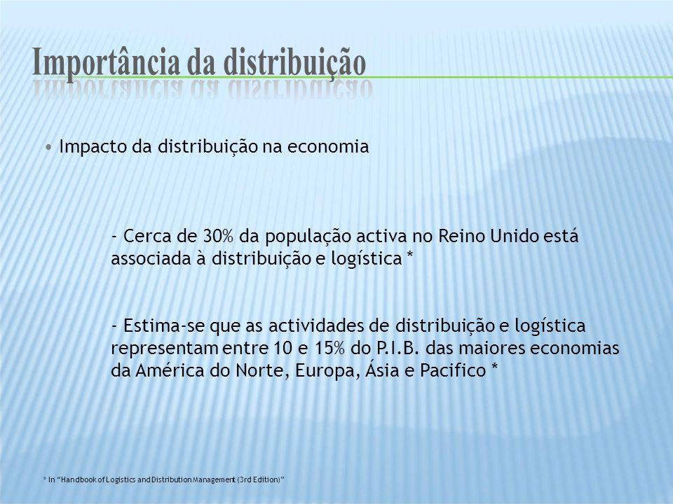 Impacto da distribuição na economia - Cerca de 30% da população activa no Reino Unido está associada à distribuição e logística * - Estima-se que as a