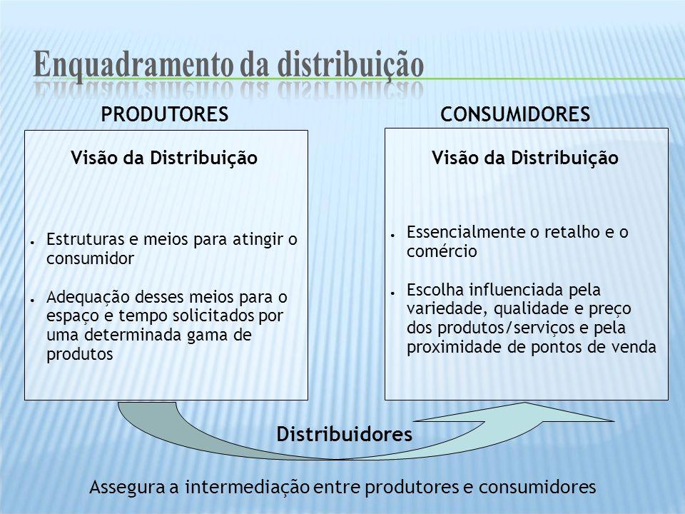 Assegura a intermediação entre produtores e consumidores Estruturas e meios para atingir o consumidor Adequação desses meios para o espaço e tempo sol