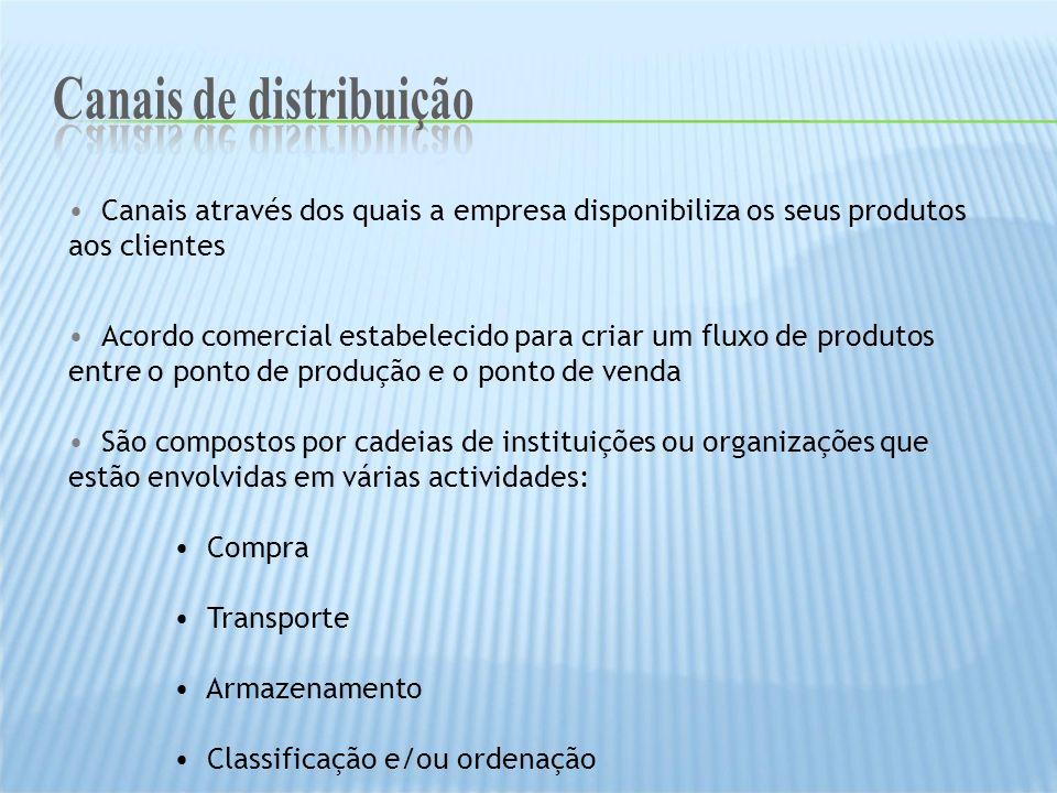 Acordo comercial estabelecido para criar um fluxo de produtos entre o ponto de produção e o ponto de venda São compostos por cadeias de instituições o