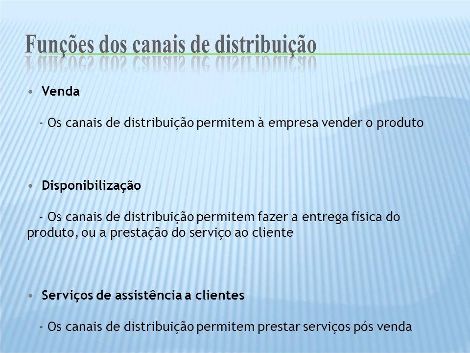 Venda - Os canais de distribuição permitem à empresa vender o produto Disponibilização - Os canais de distribuição permitem fazer a entrega física do